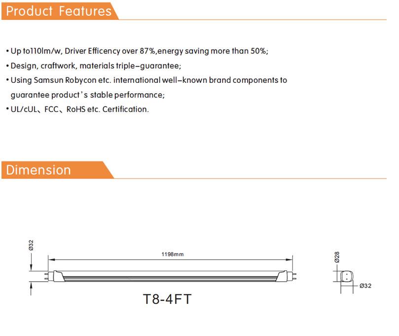 T8 Tube U Ulcul Certified Series Dl T8x120 22w Daylight Savings Now