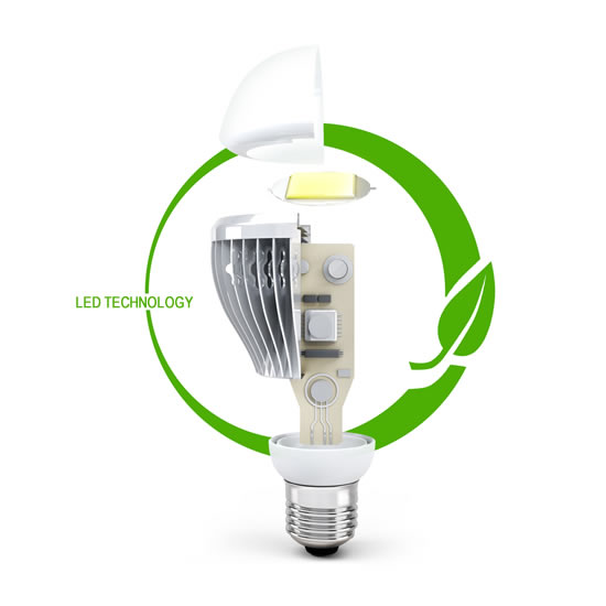 What Are LED Lights?